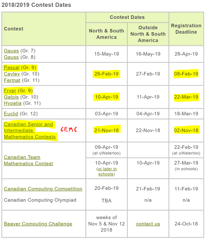Math Competitions & EQAO - Mr Panchbhaya's Learning Website