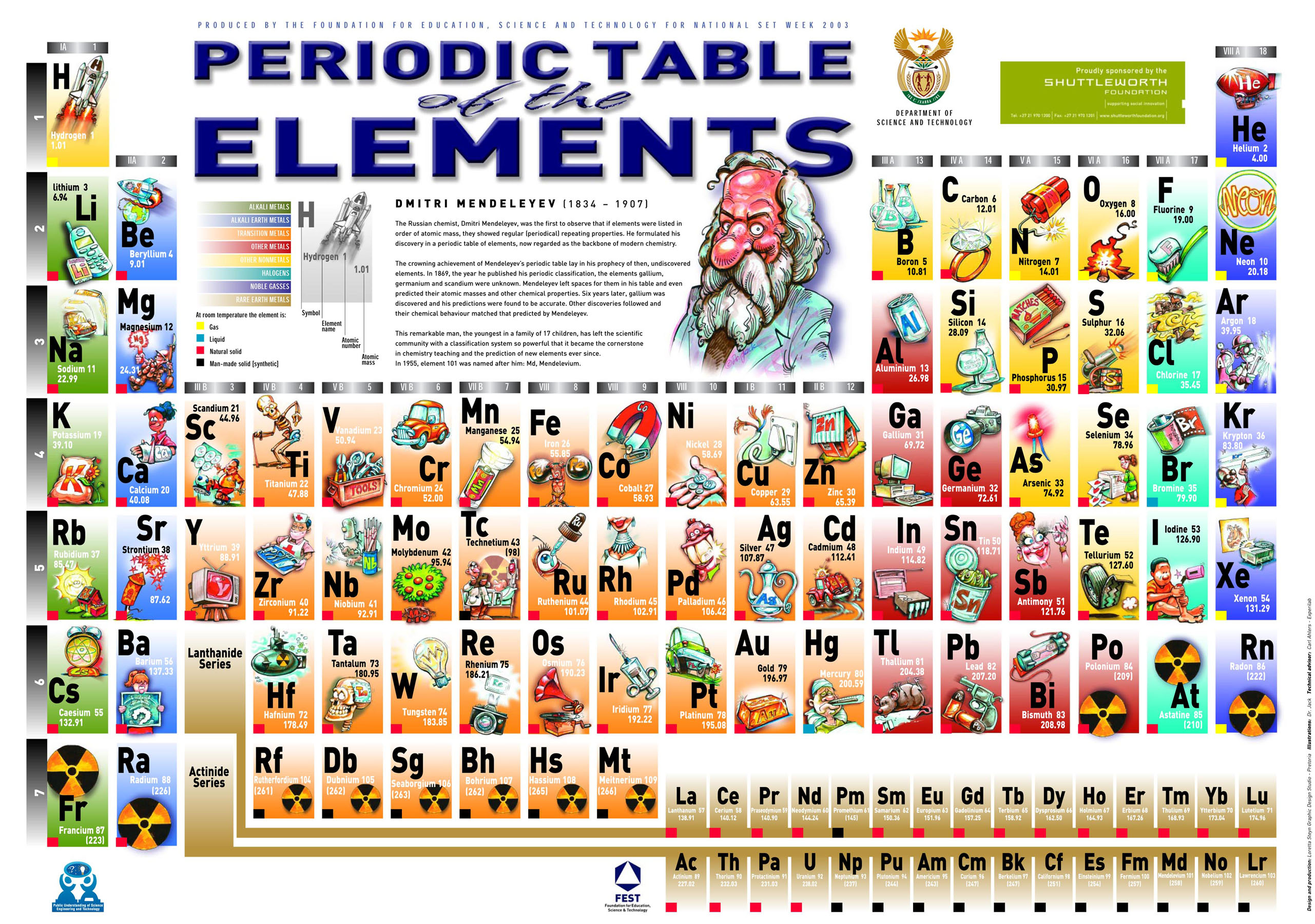 Chemistry ch67 elements the periodic table mrnchbhayas theperiodtableofelementsinpictures2g urtaz Images